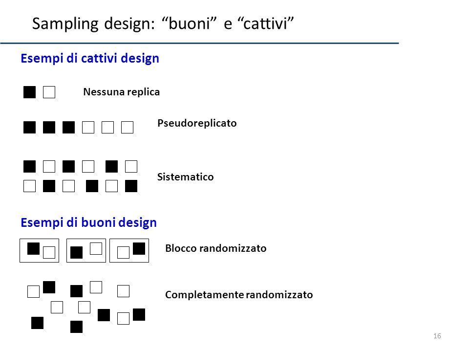 16 Sampling design: buoni e cattivi Esempi di cattivi design Nessuna replica Pseudoreplicato Sistematico Blocco randomizzato Esempi di buoni design Co