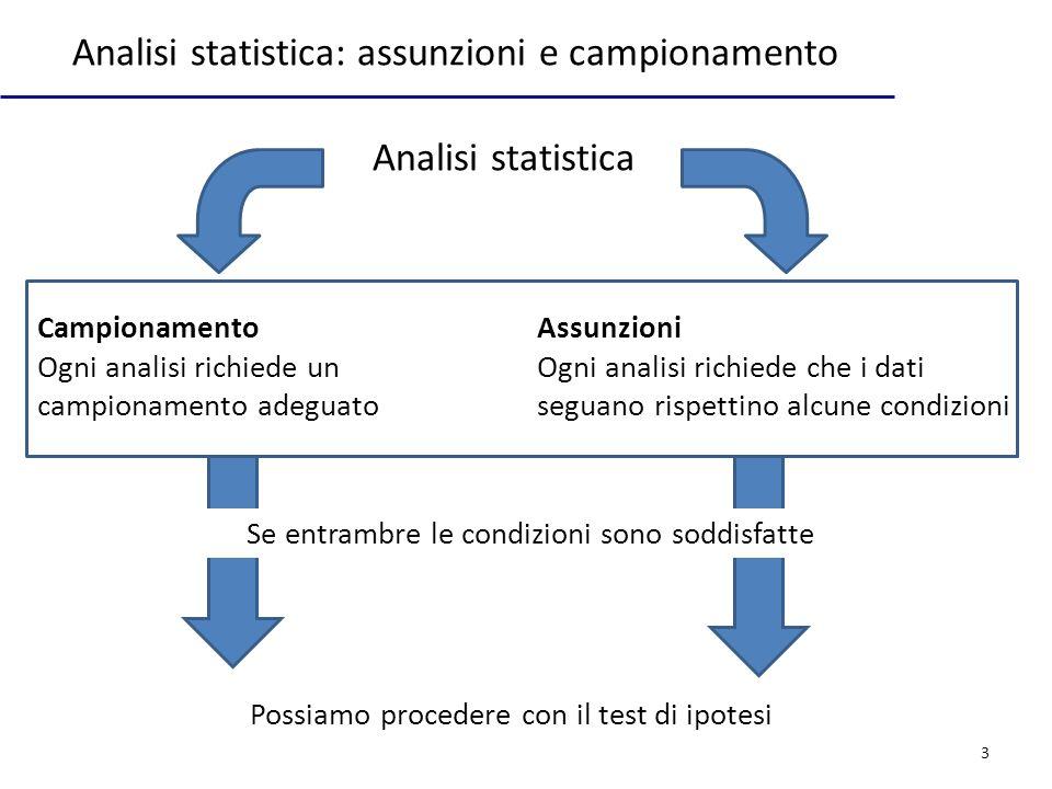 3 Analisi statistica: assunzioni e campionamento Assunzioni Ogni analisi richiede che i dati seguano rispettino alcune condizioni Analisi statistica C