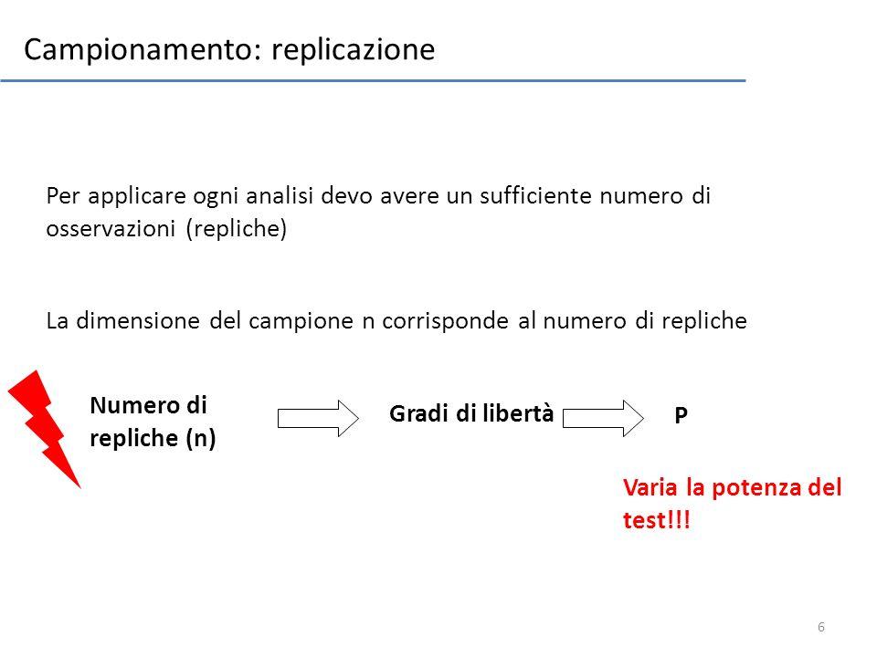 6 Campionamento: replicazione Per applicare ogni analisi devo avere un sufficiente numero di osservazioni (repliche) Numero di repliche (n) Gradi di l