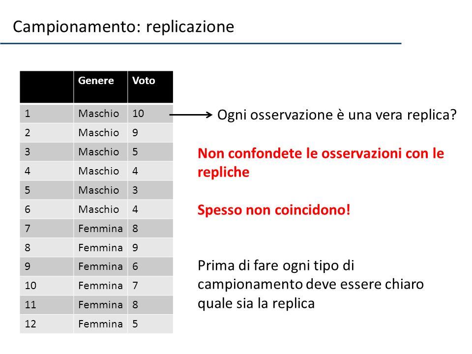 15 penne per individuo Voglio vedere se la lunghezza media di una parametro morfologico (penna) varia fra maschi e femmine 10 individui per genere Dipendenza spaziale 300 misure Popolazione TN-BZ