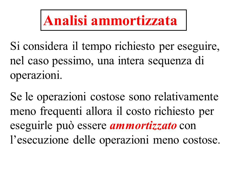 Attribuiamo costo ammortizzato 2 ad ogni operazione Increment.