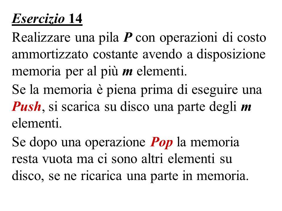Esercizio 14 Realizzare una pila P con operazioni di costo ammortizzato costante avendo a disposizione memoria per al più m elementi. Se la memoria è