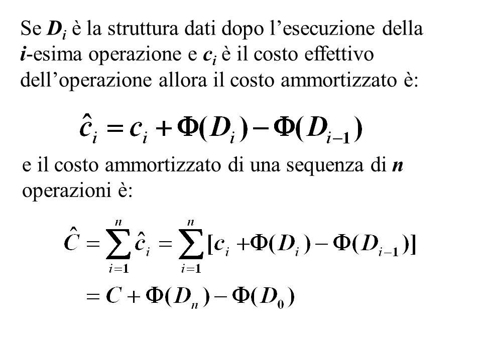 Se D i è la struttura dati dopo lesecuzione della i-esima operazione e c i è il costo effettivo delloperazione allora il costo ammortizzato è: e il co