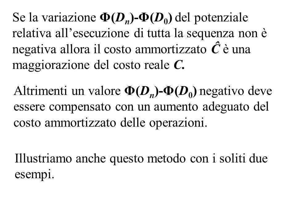 Se la variazione Φ(D n )-Φ(D 0 ) del potenziale relativa allesecuzione di tutta la sequenza non è negativa allora il costo ammortizzato Ĉ è una maggio