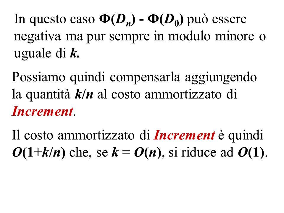 In questo caso Φ(D n ) - Φ(D 0 ) può essere negativa ma pur sempre in modulo minore o uguale di k. Possiamo quindi compensarla aggiungendo la quantità