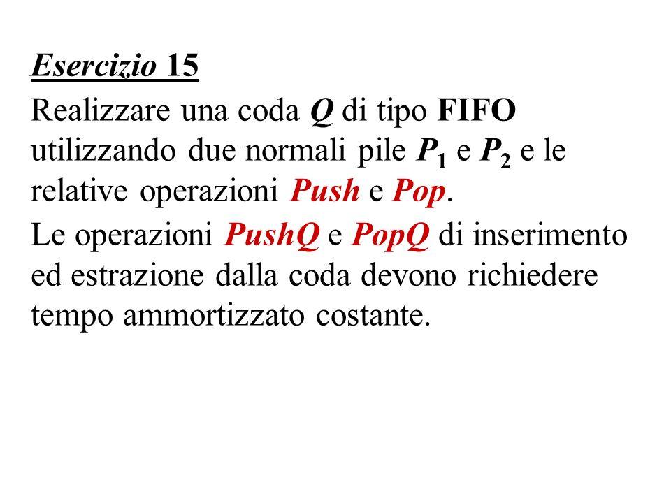 Esercizio 15 Realizzare una coda Q di tipo FIFO utilizzando due normali pile P 1 e P 2 e le relative operazioni Push e Pop. Le operazioni PushQ e PopQ
