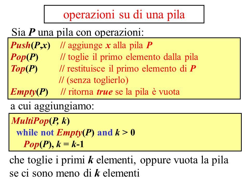 Se la pila contiene m elementi il ciclo while viene iterato min(m,k) volte e quindi MultiPop ha complessità O(min(m,k)).