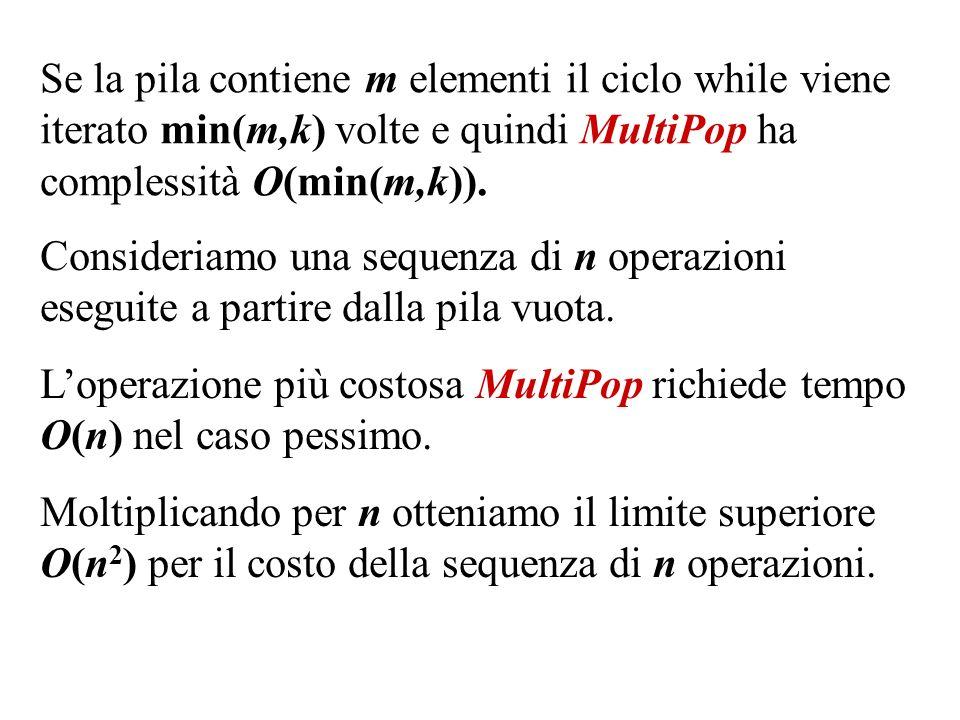Se la pila contiene m elementi il ciclo while viene iterato min(m,k) volte e quindi MultiPop ha complessità O(min(m,k)). Consideriamo una sequenza di