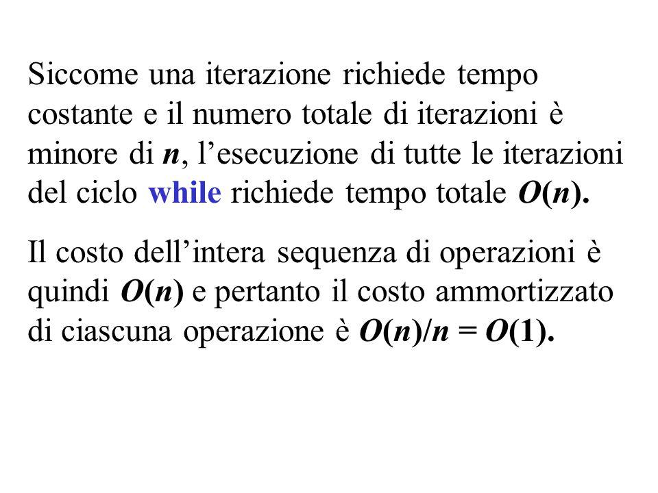 operazioni su di una pila Ricordiamo che i costi effettivi delle operazioni sulla pila sono: Push 1 Pop 1 Top 1 Empty 1 MultiPop 1+min(k,m) A tali operazioni attribuiamo dei costi ammortizzati Push 2 Pop 0 Top 1 Empty 1 MultiPop 1