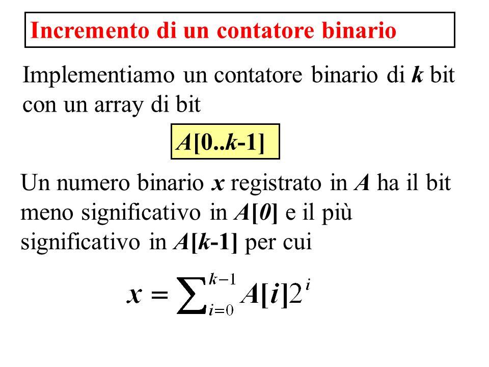 Incremento di un contatore binario Implementiamo un contatore binario di k bit con un array di bit A[0..k-1] Un numero binario x registrato in A ha il