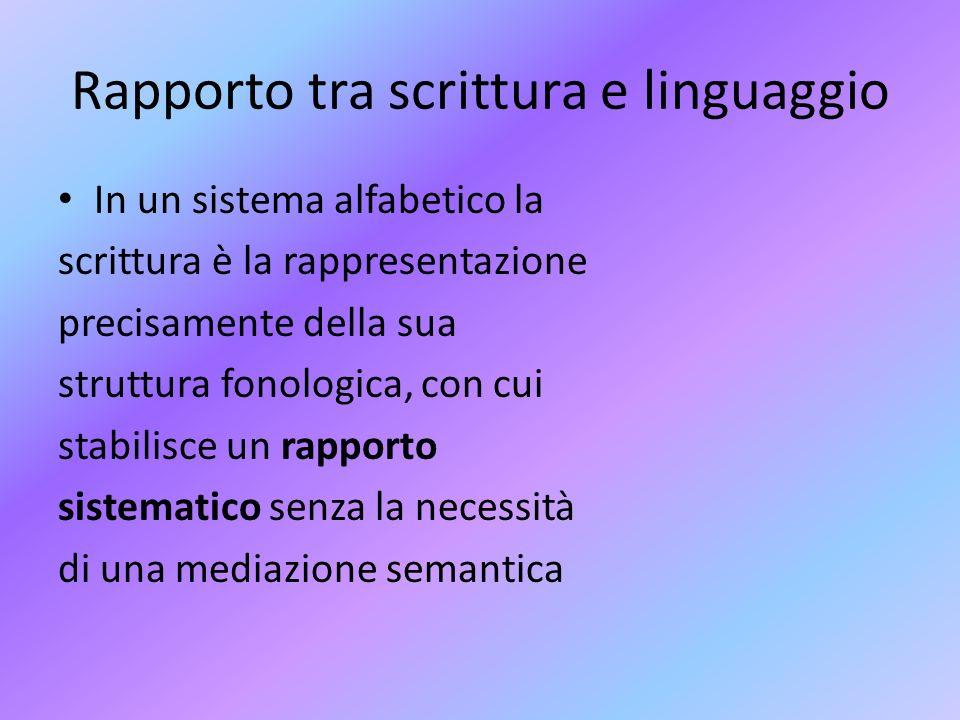 Rapporto tra scrittura e linguaggio In un sistema alfabetico la scrittura è la rappresentazione precisamente della sua struttura fonologica, con cui s