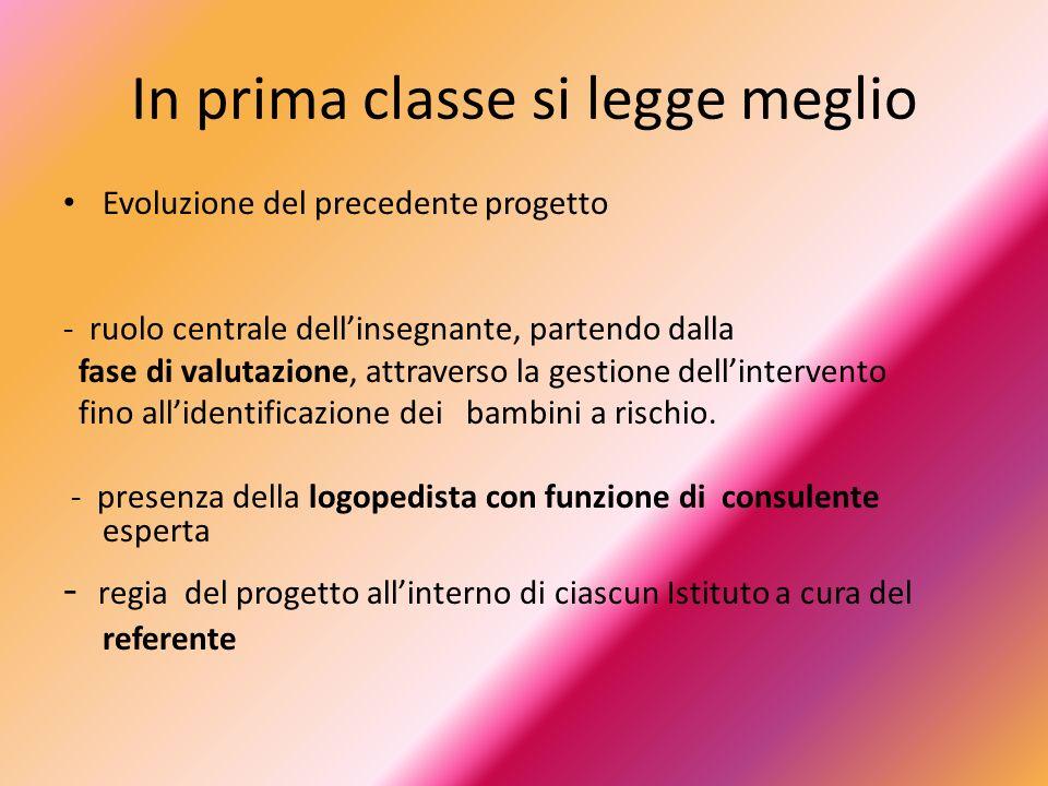 In prima classe si legge meglio Evoluzione del precedente progetto - ruolo centrale dellinsegnante, partendo dalla fase di valutazione, attraverso la