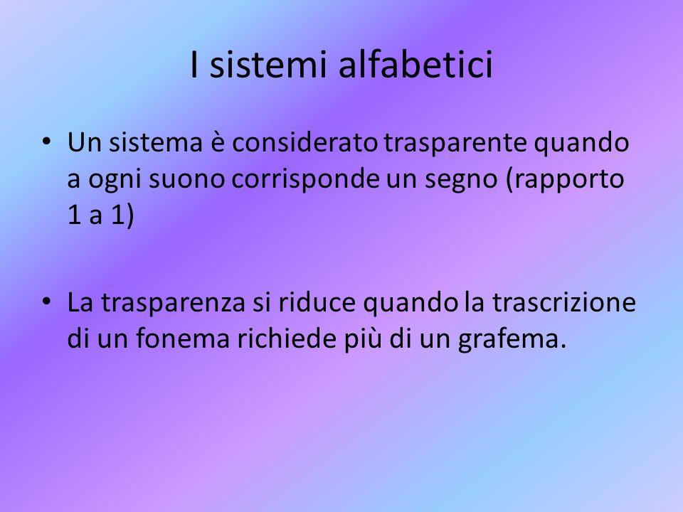 I sistemi alfabetici Un sistema è considerato trasparente quando a ogni suono corrisponde un segno (rapporto 1 a 1) La trasparenza si riduce quando la