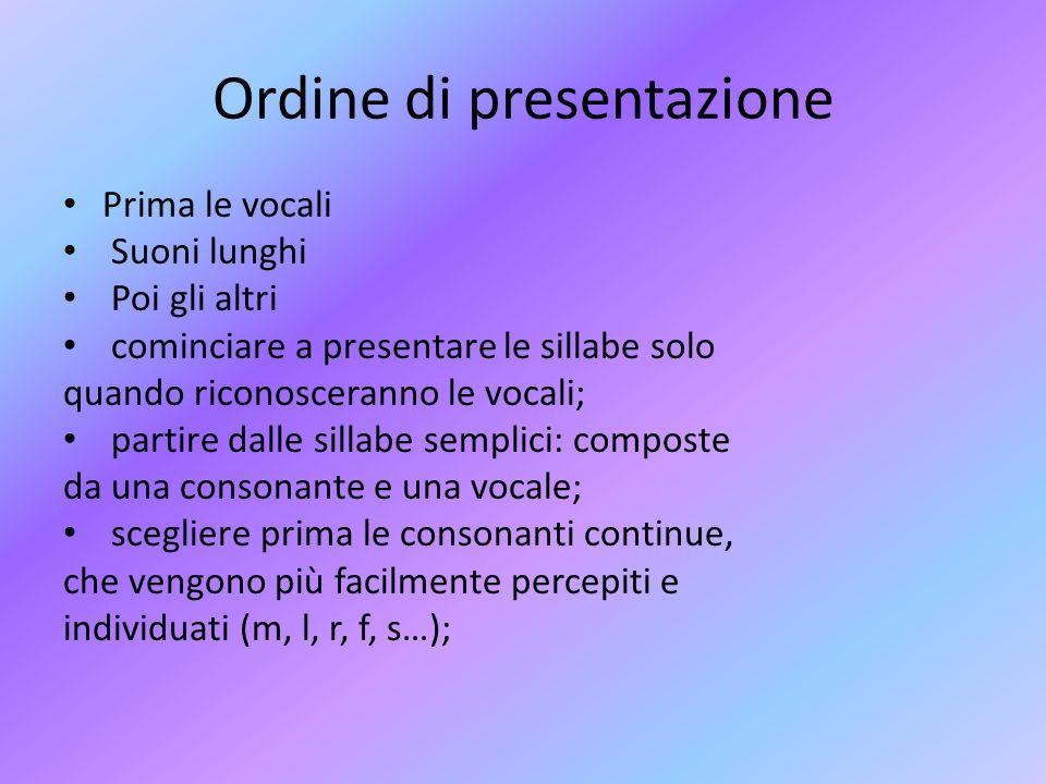 Ordine di presentazione Prima le vocali Suoni lunghi Poi gli altri cominciare a presentare le sillabe solo quando riconosceranno le vocali; partire da