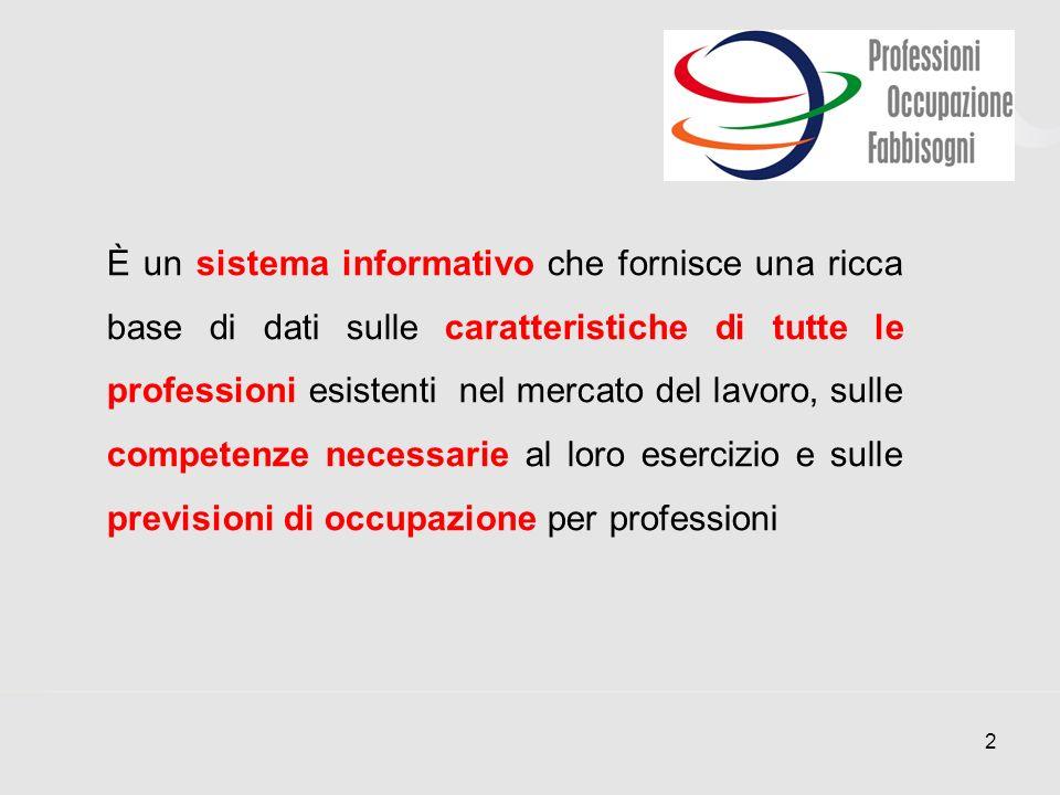 2 È un sistema informativo che fornisce una ricca base di dati sulle caratteristiche di tutte le professioni esistenti nel mercato del lavoro, sulle c