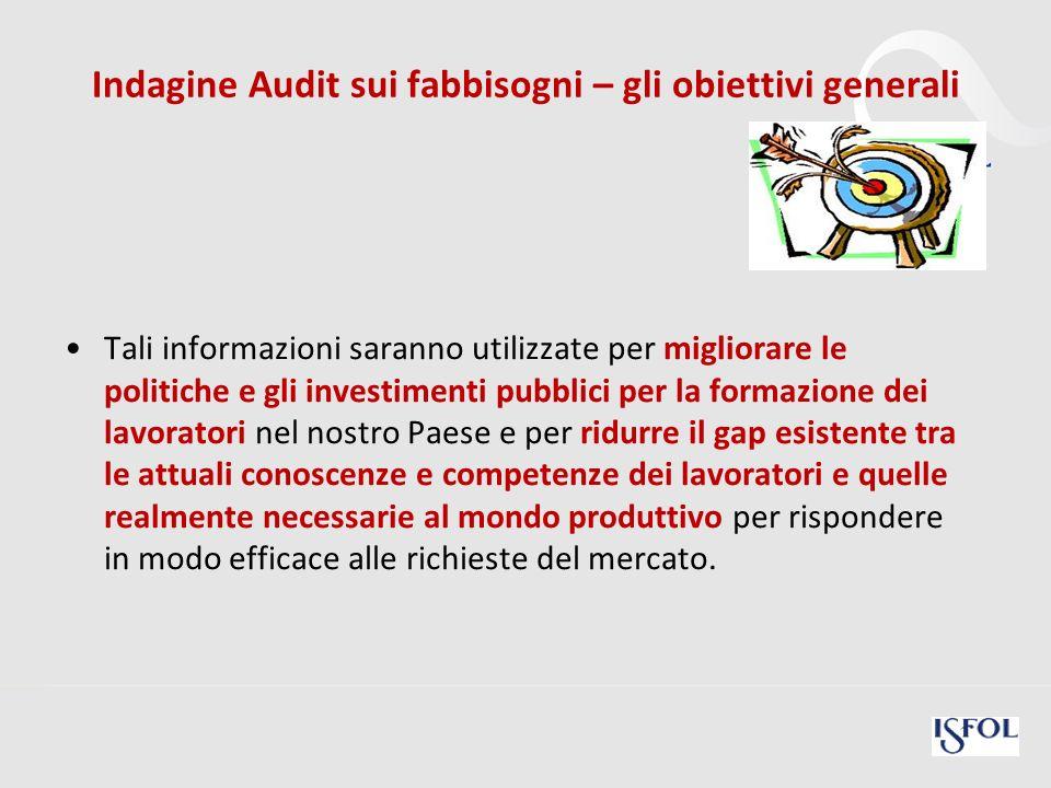 23 Indagine Audit sui fabbisogni – gli obiettivi generali Tali informazioni saranno utilizzate per migliorare le politiche e gli investimenti pubblici