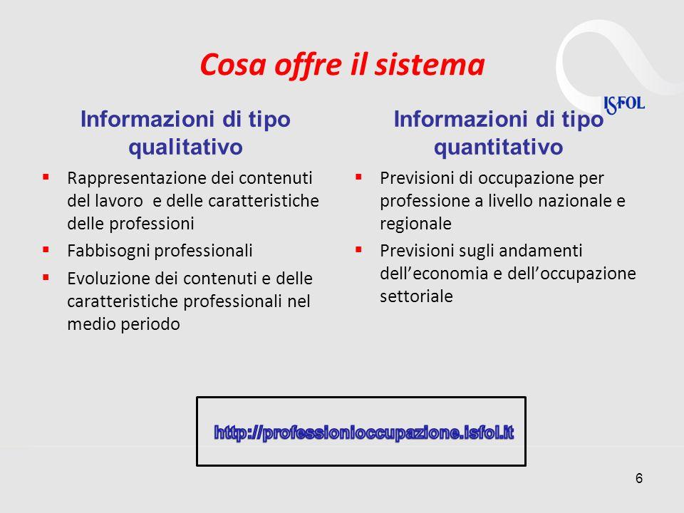 Cosa offre il sistema Informazioni di tipo qualitativo Rappresentazione dei contenuti del lavoro e delle caratteristiche delle professioni Fabbisogni