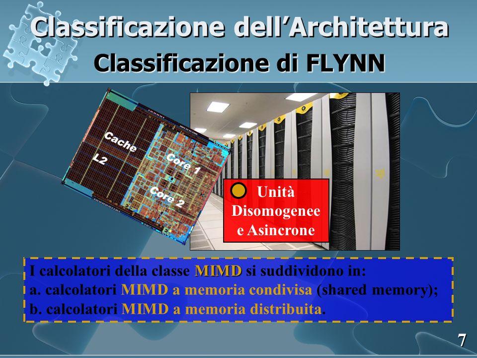 Classificazione dellArchitettura Classificazione di FLYNN MIMD I calcolatori della classe MIMD si suddividono in: a. calcolatori MIMD a memoria condiv