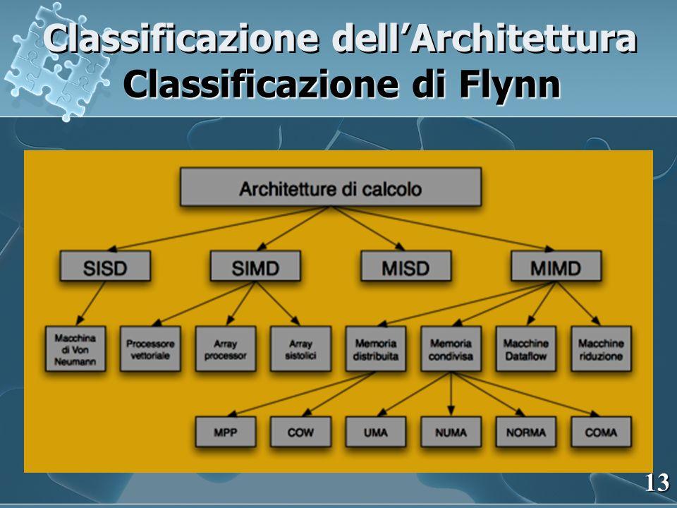 Classificazione dellArchitettura Classificazione di Flynn 13