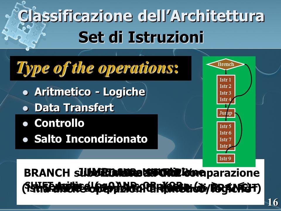 Classificazione dellArchitettura Aritmetico - Logiche Data Transfert Controllo Salto Incondizionato Aritmetico - Logiche Data Transfert Controllo Salto Incondizionato Set di Istruzioni ADD, SUB, MULT, DIV SHIFT Aritm./Log., AND, OR, XOR … >,, <,, = LOAD e STORE ma anche operazioni aritmetico/logiche BRANCH subordinato ad una comparazione semplice (=0) o complessa ( >,, <, ) JUMP senza condizione (istruzione a supporto di quella di BRANCH) Type of the operations: Istr 1 Istr 2 Istr 3 Istr 4 Istr 5 Istr 6 Istr 7 Istr 8 Jump Brench Istr 9 16
