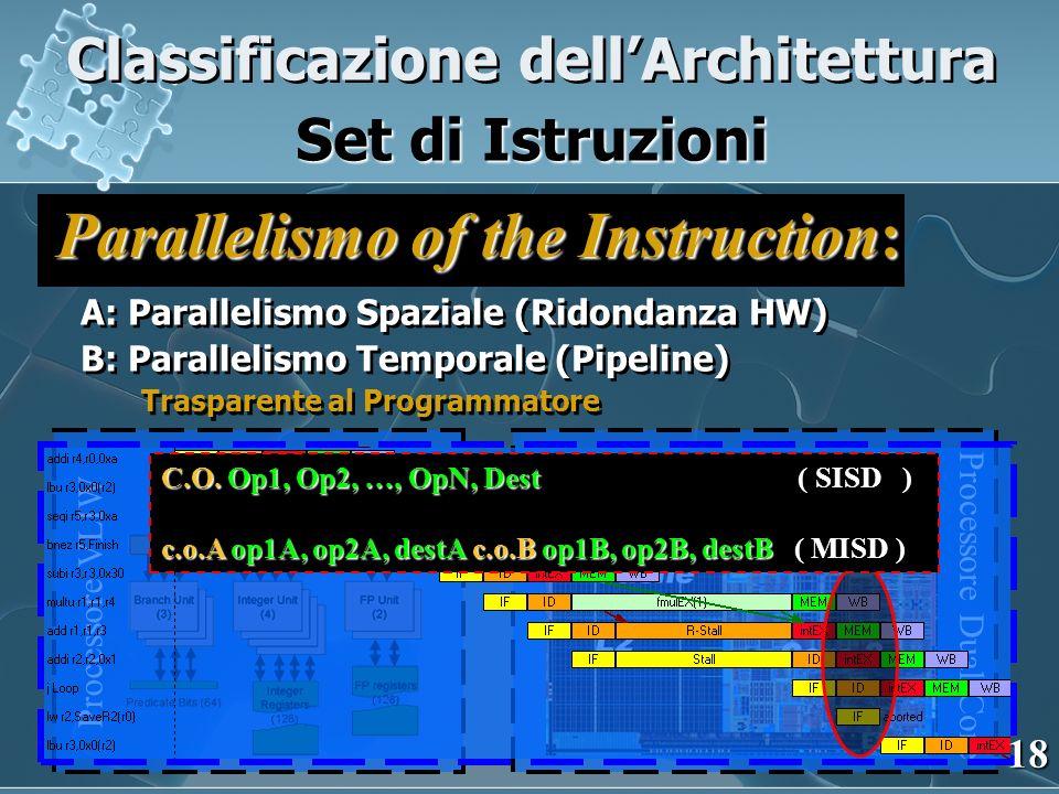 Classificazione dellArchitettura Set di Istruzioni Parallelismo of the Instruction: Processore Dual-Core Processore VLIW A: Parallelismo Spaziale (Ridondanza HW) B: Parallelismo Temporale (Pipeline) Trasparente al Programmatore A: Parallelismo Spaziale (Ridondanza HW) B: Parallelismo Temporale (Pipeline) Trasparente al Programmatore Parallelismo di Operazione 18 C.O.