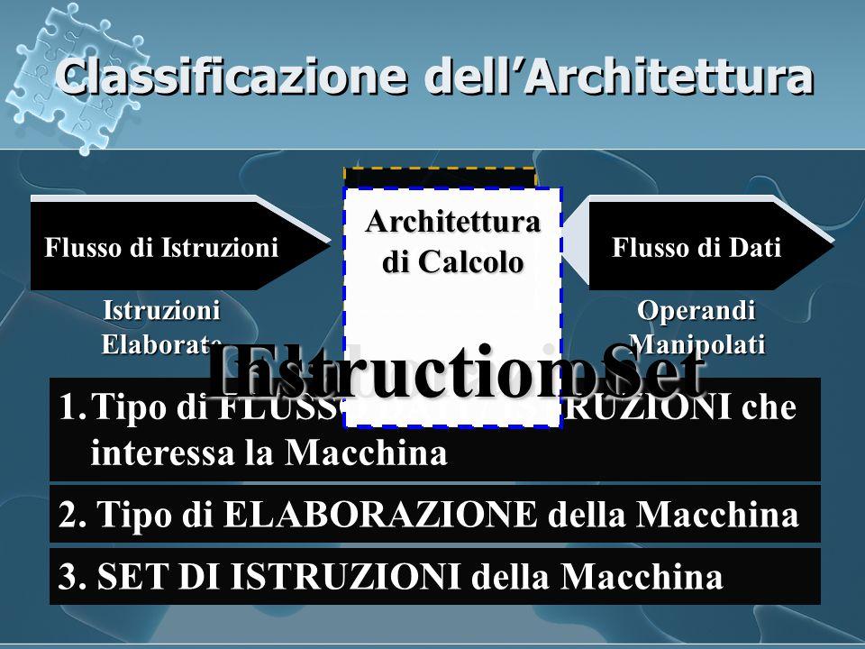 Classificazione dellArchitettura Classificazione di FLYNN 5 Architettura di Calcolo Flusso di Istruzioni IstruzioniElaborate Flusso di Dati OperandiManipolati Tipo e Numero di ALU Tipo di CU Tipo e Numero di ALU Tipo di CU Tipo di Memoria Dati Tipo di Memoria Dati