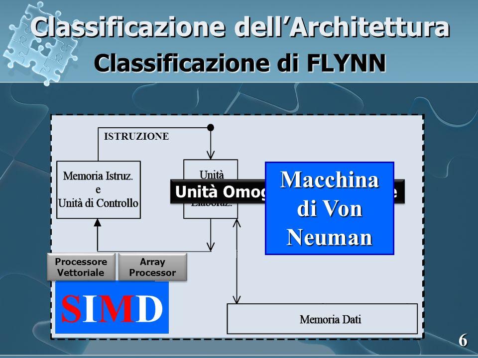 Classificazione dellArchitettura Classificazione di FLYNN SIMD ISTRUZIONE 6 Unità Omogenee e Sincrone SISDSISD SIMDSIMD Macchina di Von Neuman Process