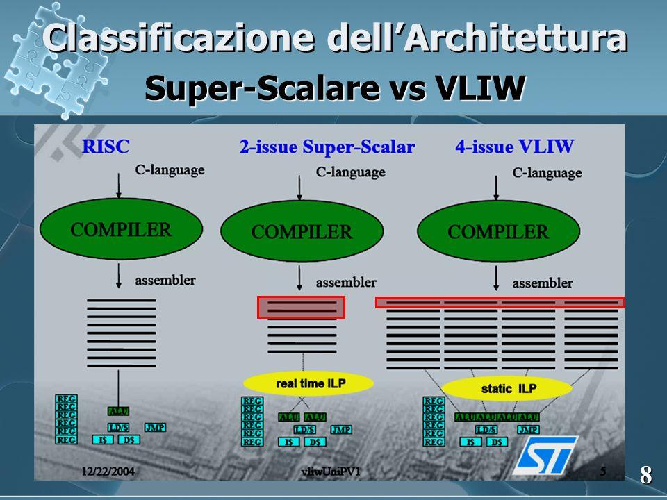 Classificazione dellArchitettura Super-Scalare vs VLIW 8
