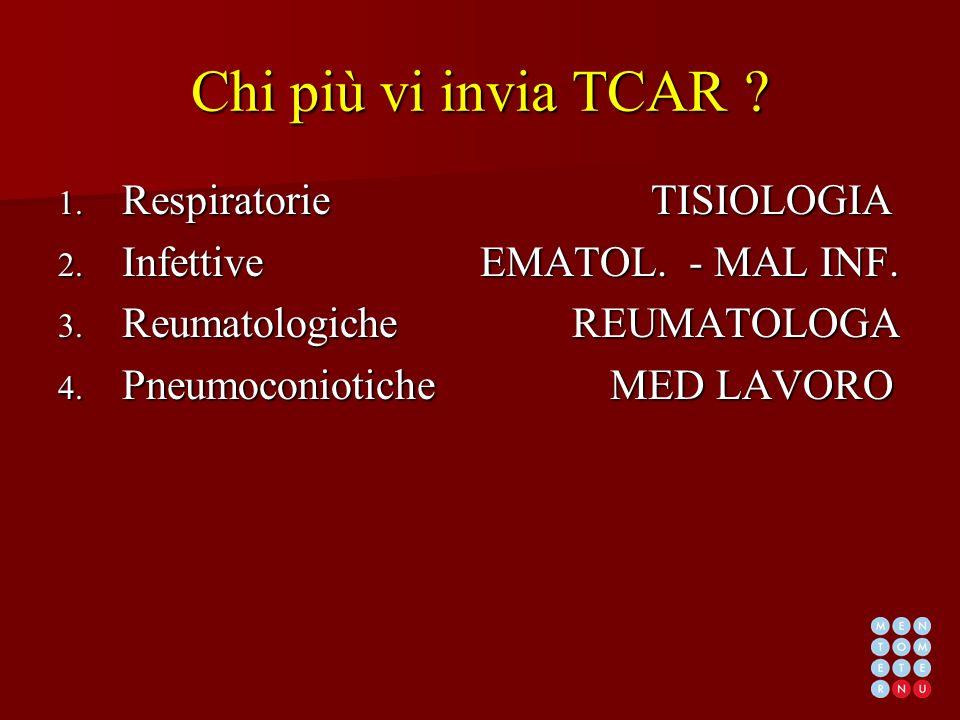 Chi più vi invia TCAR ? 1. Respiratorie TISIOLOGIA 2. Infettive EMATOL. - MAL INF. 3. Reumatologiche REUMATOLOGA 4. Pneumoconiotiche MED LAVORO