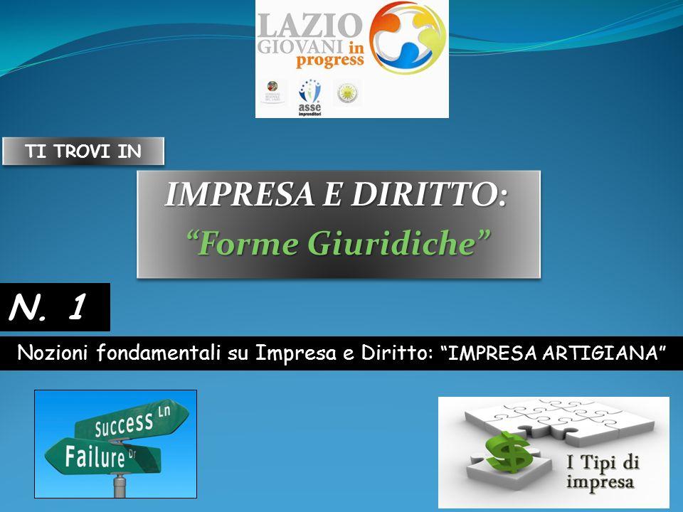 Impresa e Diritto, Forme Giuridiche, IMPRESA ARTIGIANA Lattività artigiana è regolata dalla L.
