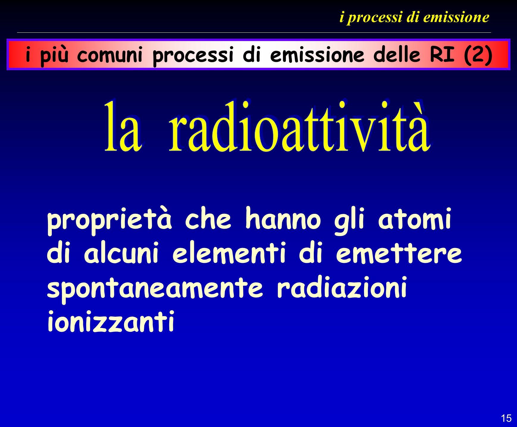 15 proprietà che hanno gli atomi di alcuni elementi di emettere spontaneamente radiazioni ionizzanti i processi di emissione i più comuni processi di