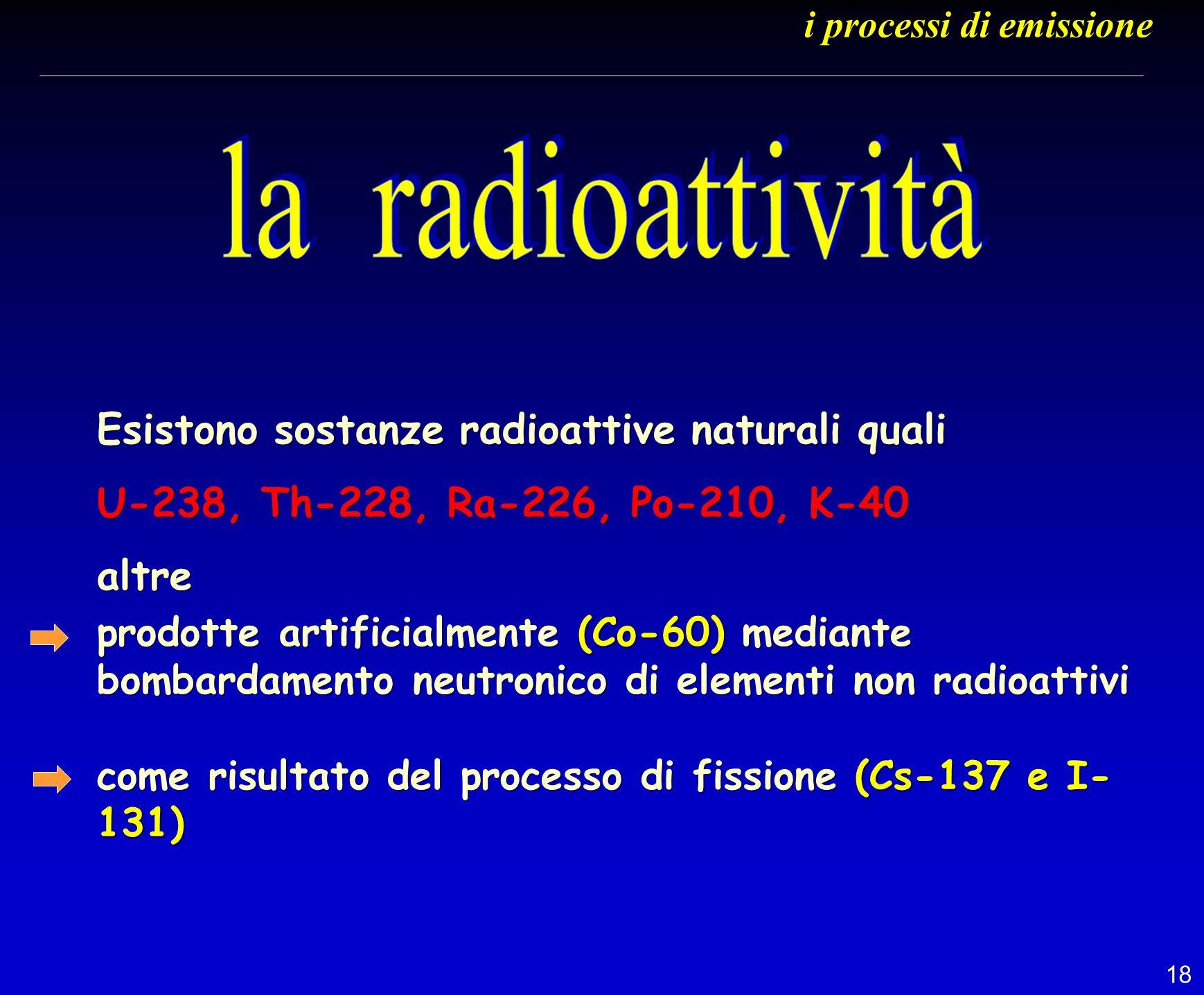 18 Esistono sostanze radioattive naturali quali U-238, Th-228, Ra-226, Po-210, K-40 altre prodotte artificialmente (Co-60) mediante bombardamento neut