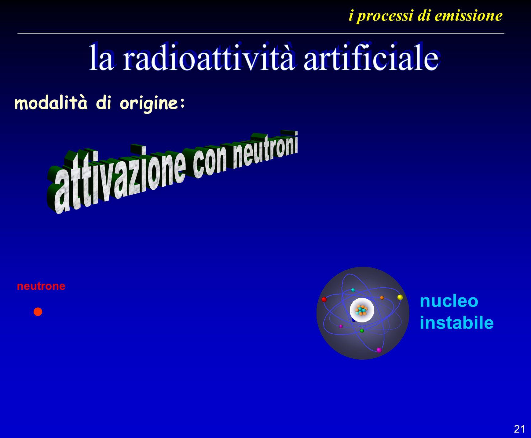 21 i processi di emissione modalità di origine: neutrone nucleo instabile