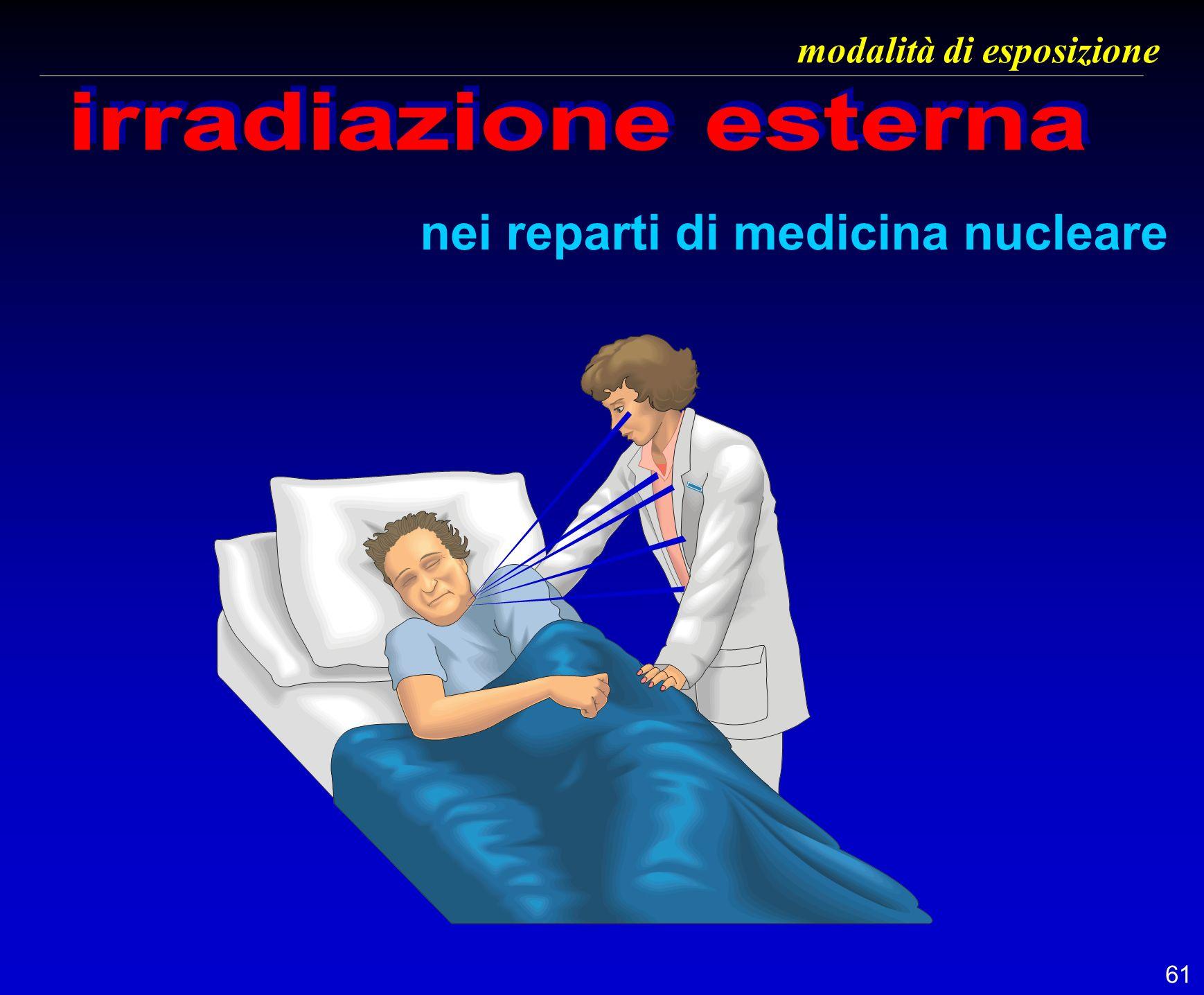 61 modalità di esposizione nei reparti di medicina nucleare