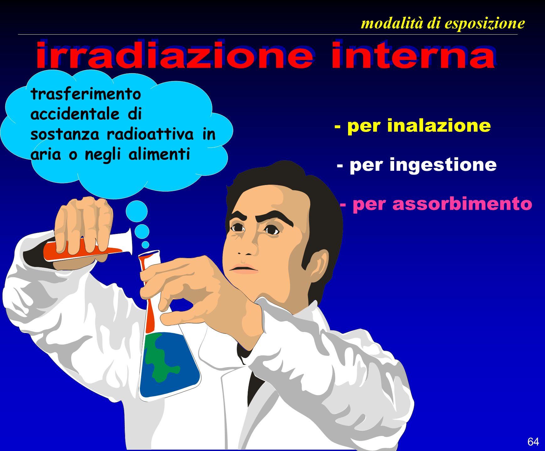 64 - per inalazione - per ingestione - per assorbimento trasferimento accidentale di sostanza radioattiva in aria o negli alimenti modalità di esposiz