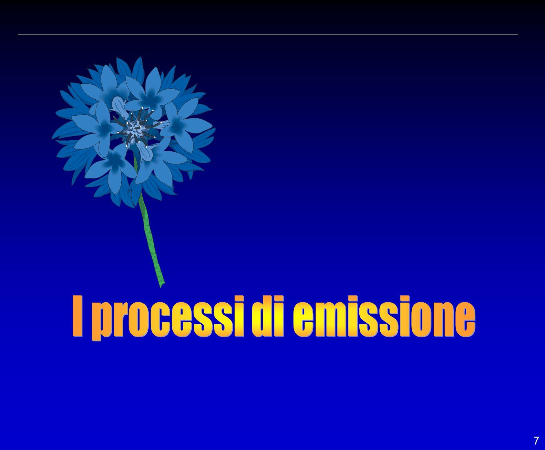 i processi di emissione 8 I più comuni processi di emissione sono: Radiazione elettromagnetica (Raggi x – Raggi gamma)Radioattività