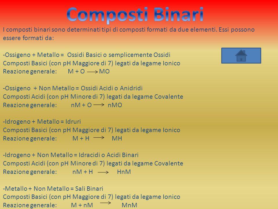 I composti binari sono determinati tipi di composti formati da due elementi. Essi possono essere formati da: -Ossigeno + Metallo = Ossidi Basici o sem