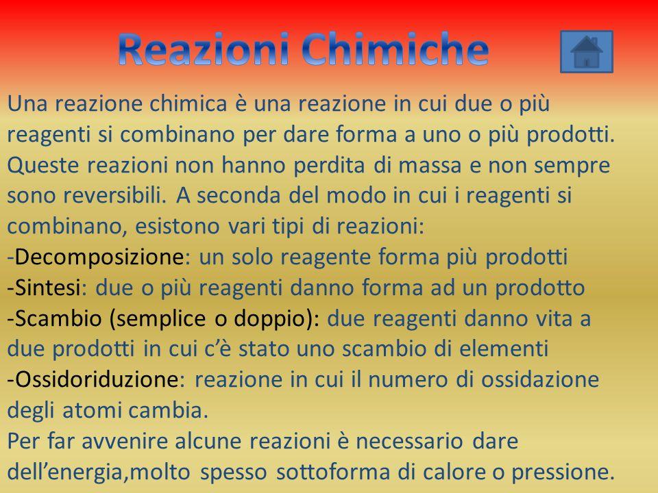 Una reazione chimica è una reazione in cui due o più reagenti si combinano per dare forma a uno o più prodotti. Queste reazioni non hanno perdita di m