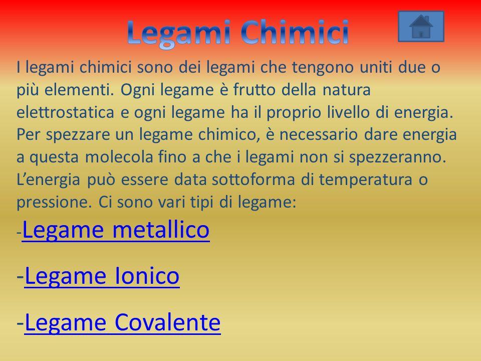 -Legame metallico: legame formato da due metalli in cui gli atomi si allineano secondo piani paralleli.