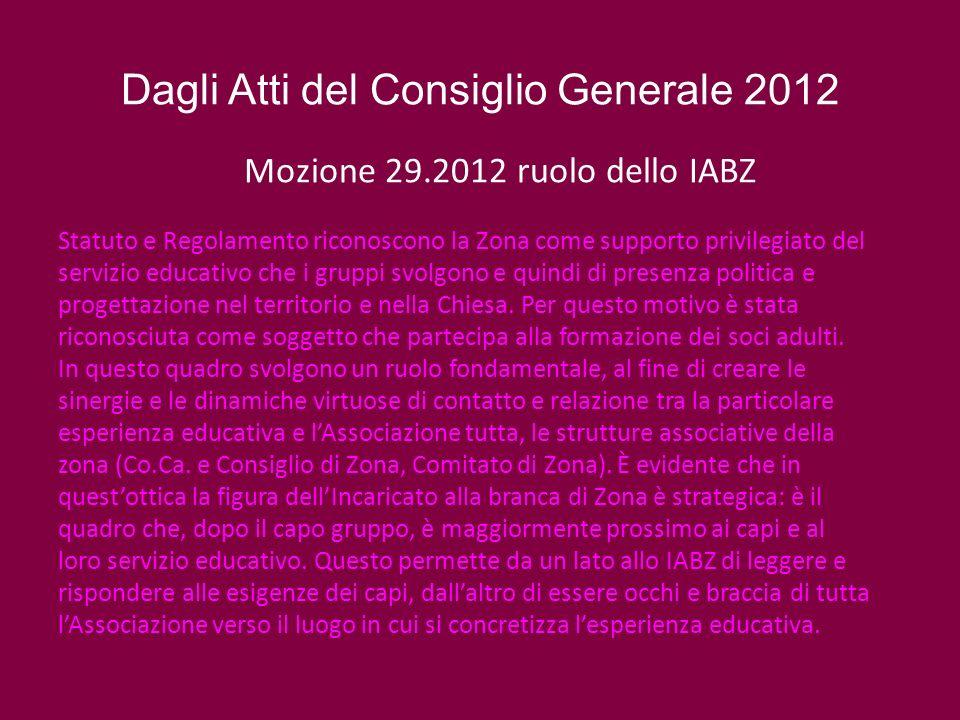 Dagli Atti del Consiglio Generale 2012 Mozione 29.2012 ruolo dello IABZ Statuto e Regolamento riconoscono la Zona come supporto privilegiato del servi