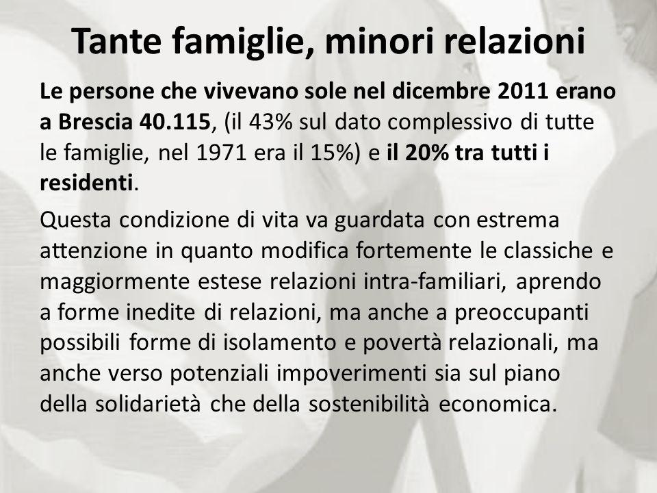 Le persone che vivevano sole nel dicembre 2011 erano a Brescia 40.115, (il 43% sul dato complessivo di tutte le famiglie, nel 1971 era il 15%) e il 20
