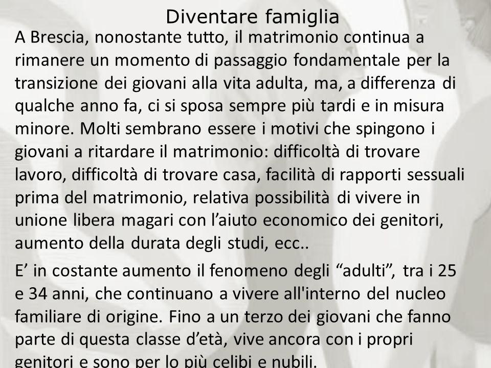 A Brescia, nonostante tutto, il matrimonio continua a rimanere un momento di passaggio fondamentale per la transizione dei giovani alla vita adulta, m