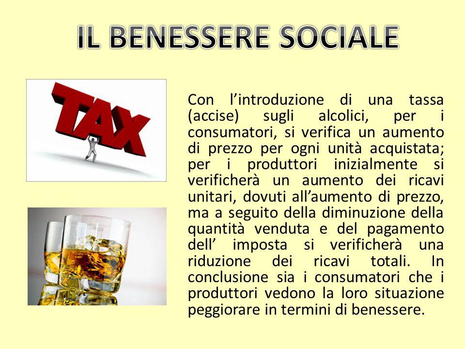 Con lintroduzione di una tassa (accise) sugli alcolici, per i consumatori, si verifica un aumento di prezzo per ogni unità acquistata; per i produttor