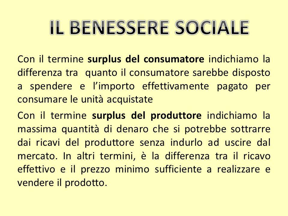 Benessere sociale può essere considerato come la somma del surplus dei singoli attori presenti in un mercato; ovvero la somma del surplus del consumatore e del surplus del produttore.