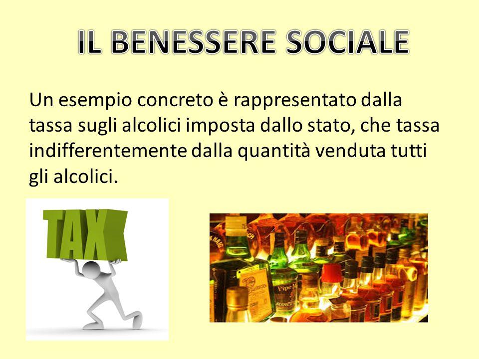 Un esempio concreto è rappresentato dalla tassa sugli alcolici imposta dallo stato, che tassa indifferentemente dalla quantità venduta tutti gli alcol