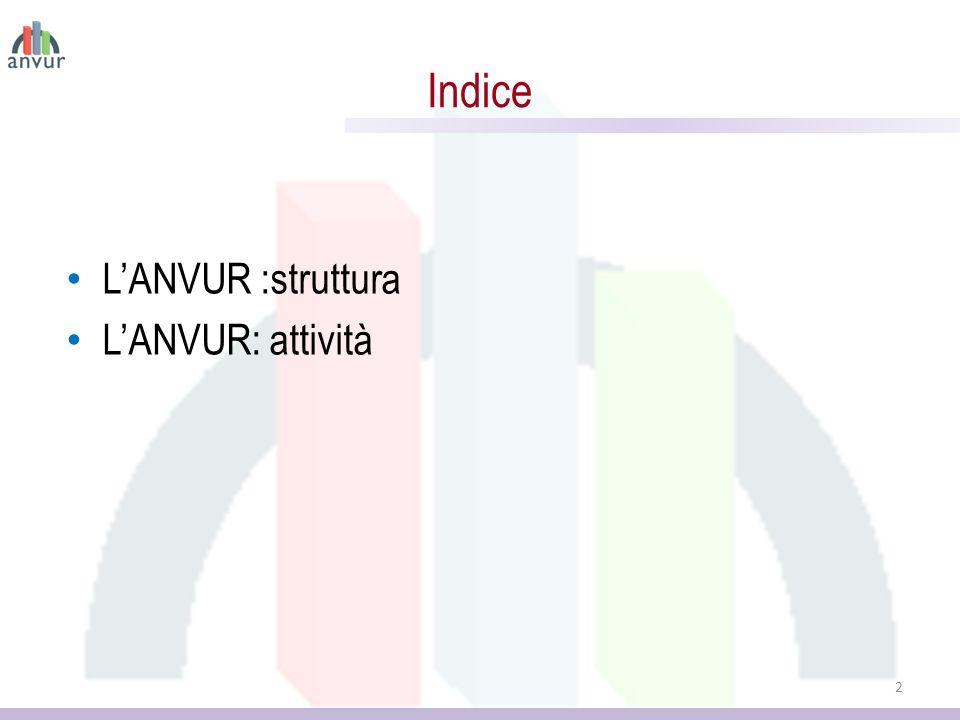 LANVUR :struttura LANVUR: attività Indice 2
