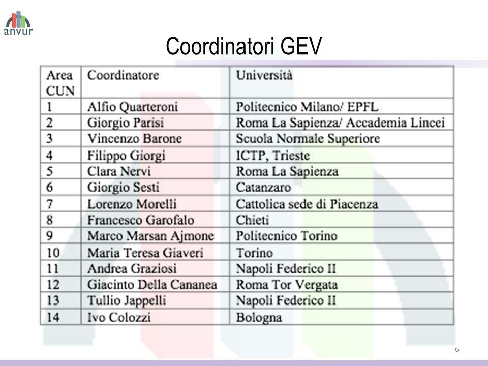 Coordinatori GEV 6