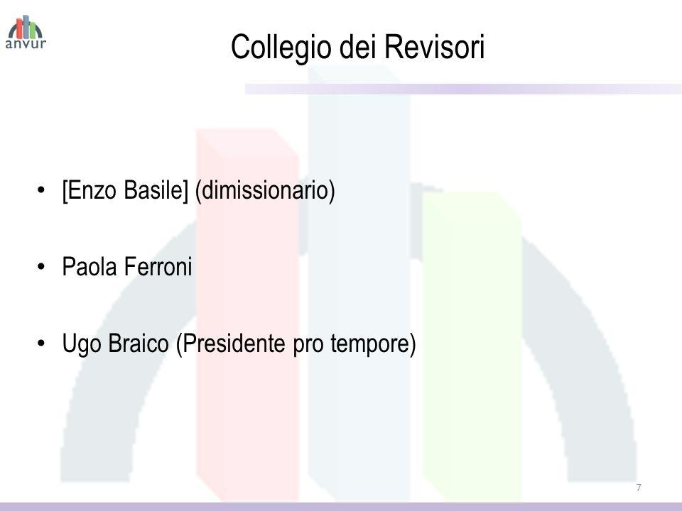 [Enzo Basile] (dimissionario) Paola Ferroni Ugo Braico (Presidente pro tempore) Collegio dei Revisori 7