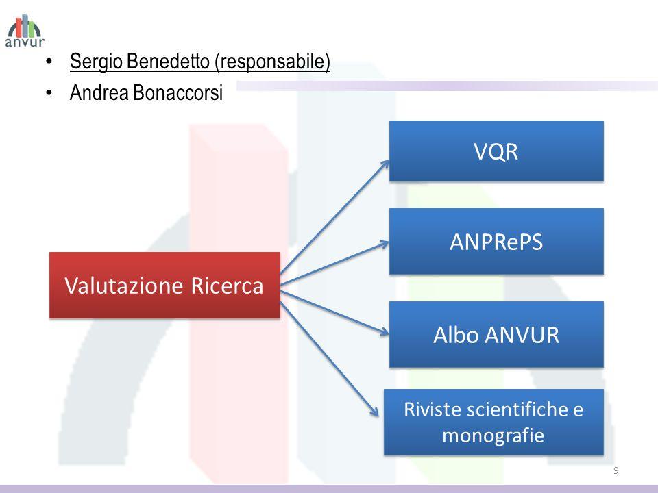 Sergio Benedetto (responsabile) Andrea Bonaccorsi 9 Valutazione Ricerca VQR ANPRePS Albo ANVUR Riviste scientifiche e monografie