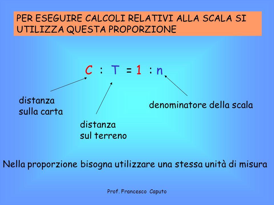 C : T = 1 : n distanza sulla carta distanza sul terreno denominatore della scala PER ESEGUIRE CALCOLI RELATIVI ALLA SCALA SI UTILIZZA QUESTA PROPORZIONE Nella proporzione bisogna utilizzare una stessa unità di misura Prof.